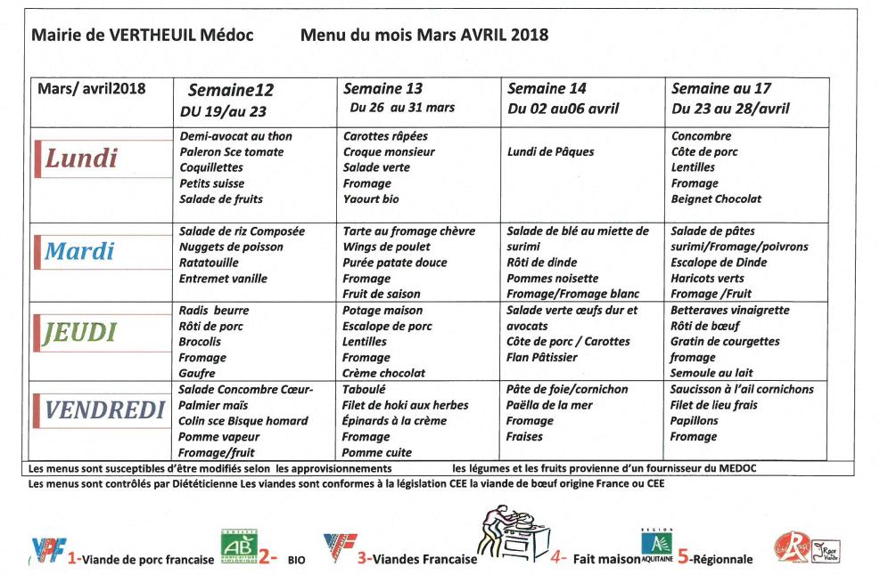 menu mars avril 2018